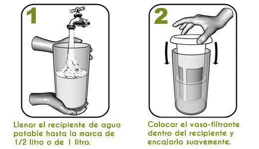 Instrucciones de uso Chufamix 1