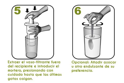 Instrucciones de uso Chufamix